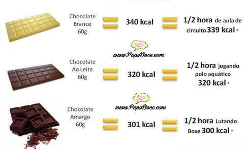 blog 2 caloria